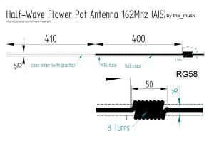 DIY AIS Antenna