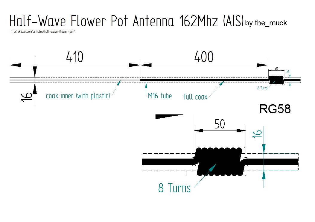 homemade flower pot antenne f r ais 162mhz muck solutions. Black Bedroom Furniture Sets. Home Design Ideas